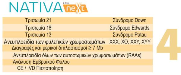 Nativa4